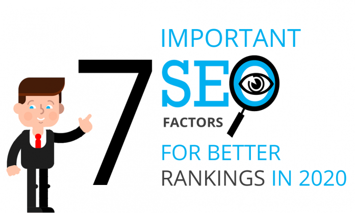 7-Important-SEO-Factors-for-Better-Rankings-in-2020