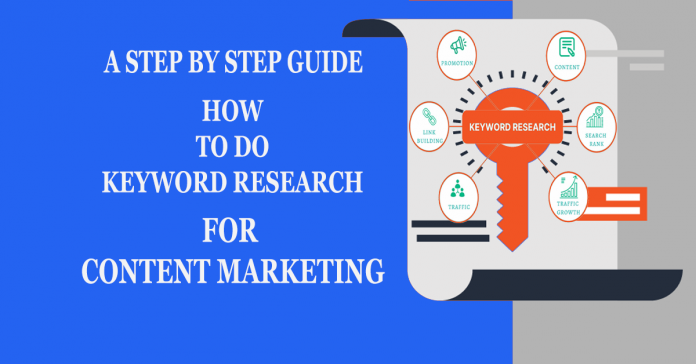 how-to-do-keyword-research-for-content-marketing